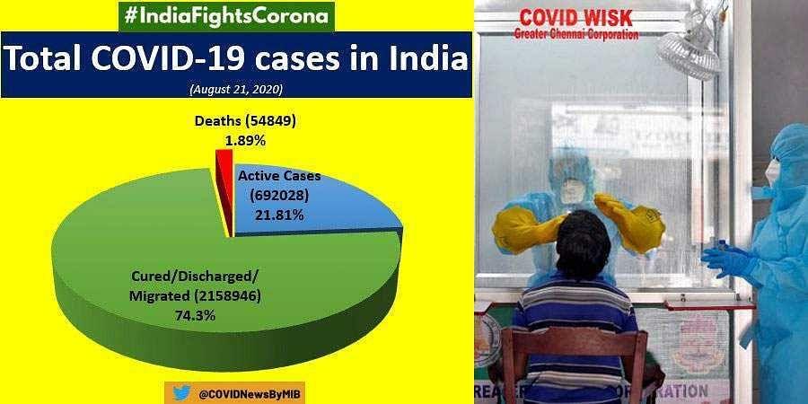 Covid-19-india